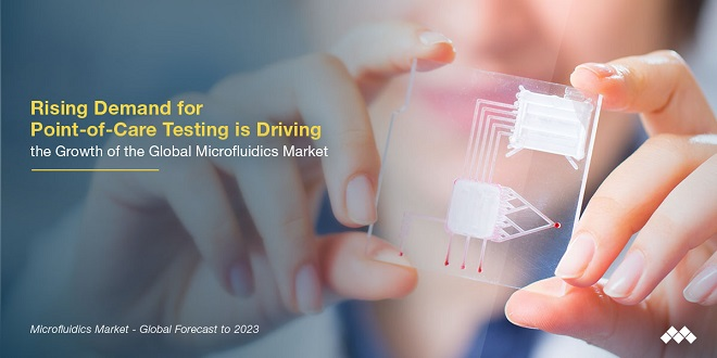 Rising Demand for Point-of-Care Testing and Significant Return on Investment: Key Driving Factors of the Microfluidics Market