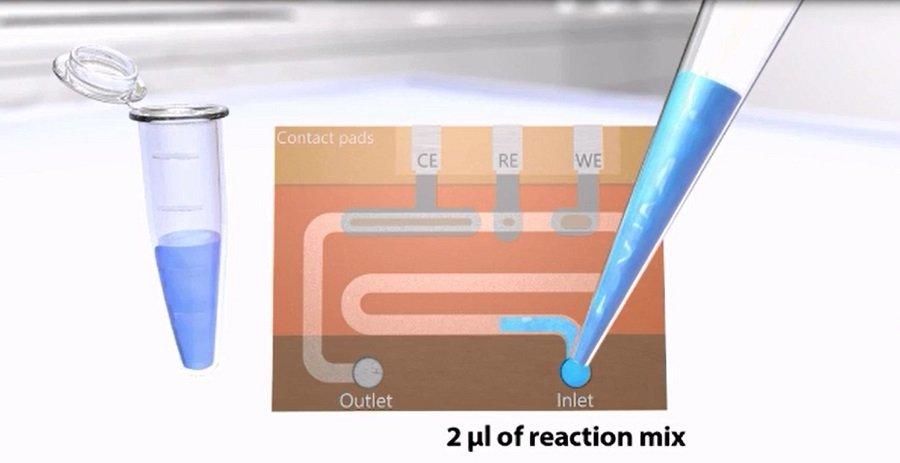 CRISPRCas13a_microfluidics