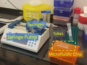 Chip in a lab setup for Microfluidics research