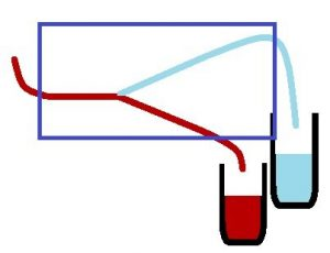 microfluidic-blood-separation