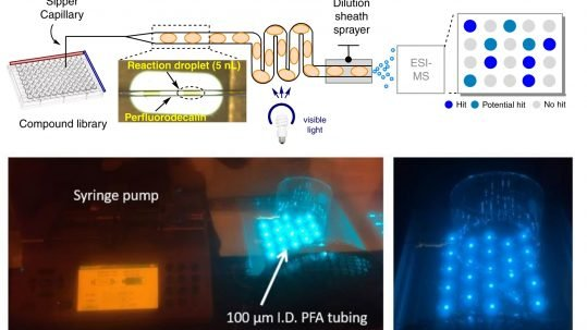 Droplet microfluidic chip for photochemical reaction discovery