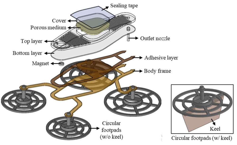 Microrobot propelled with microfluidics